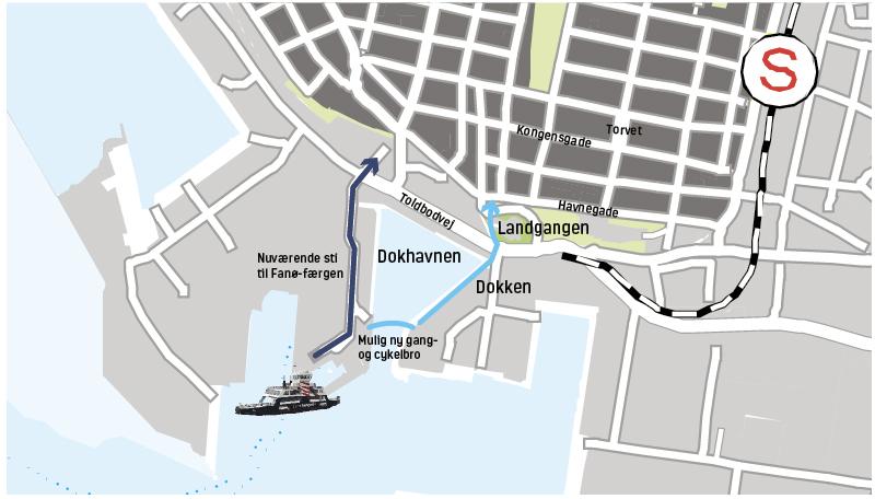Dokhavnen Esbjerg Havn